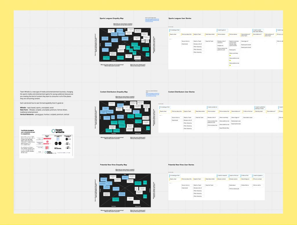 Virtual white-board during UX and site-map planning work