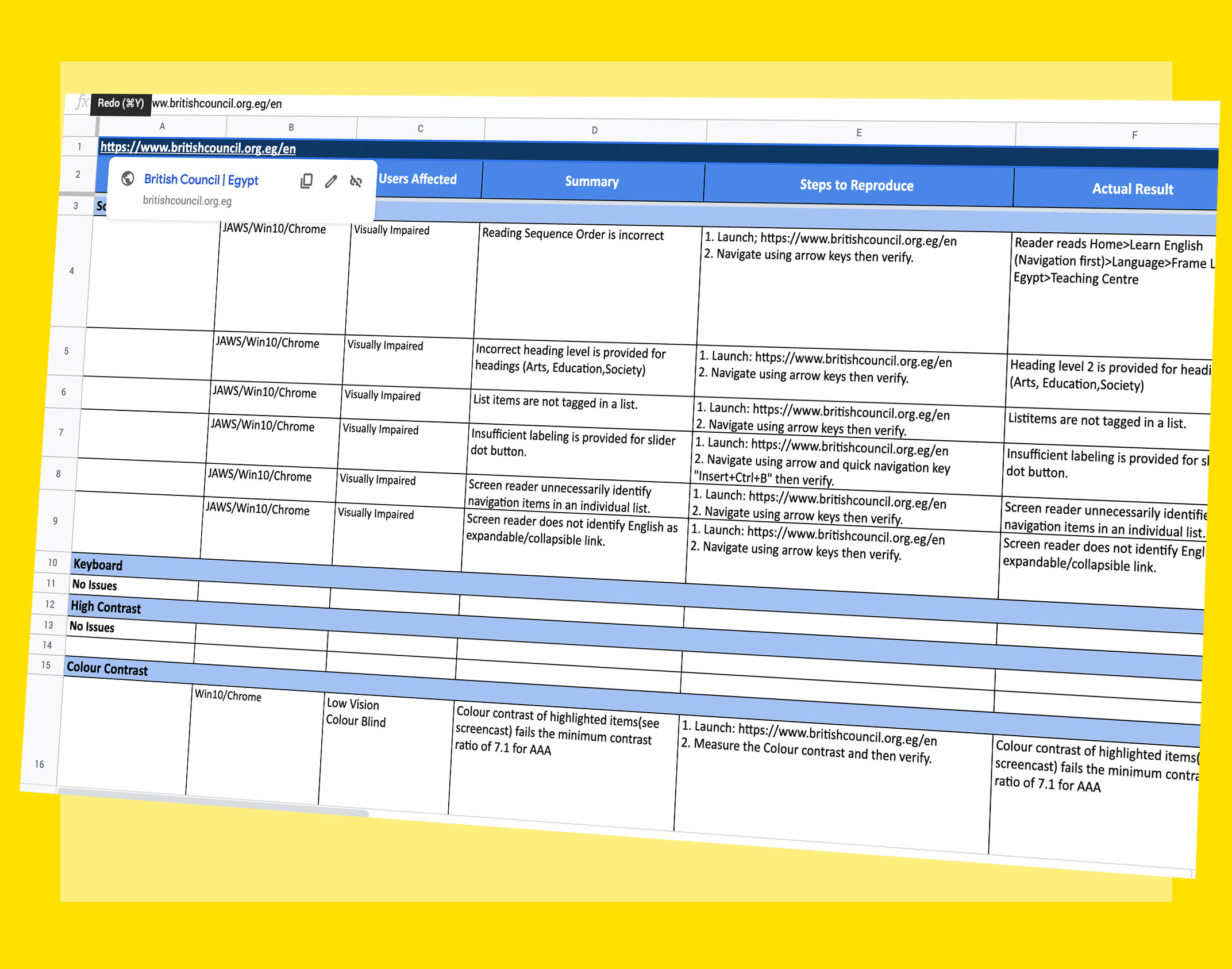 A screenshot of some spreadsheet report findings