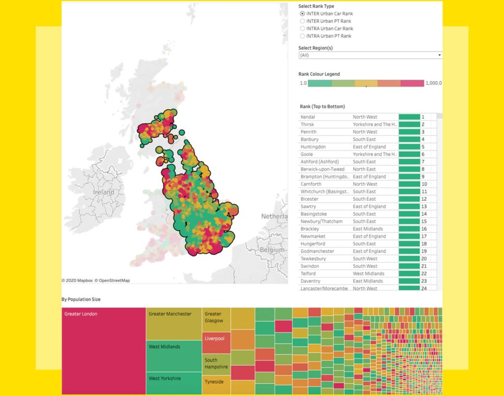 A Tableau Data Visualisation from the NIC website