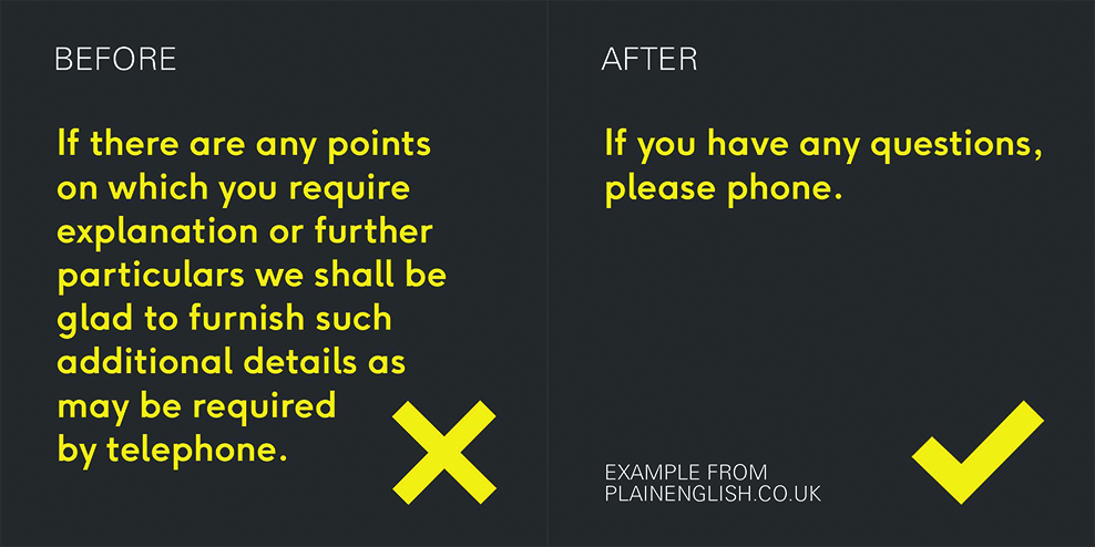 """Left: Black graphic with white text that says: """"BEFORE: If there are any points on which you require explanation or further particulars we shall be glad to furnish such additional details as may be required by telephone."""" and a big X mark. Right: Black graphic with white text that says: """"AFTER; If you have any questions, please phone. example from plainenglish.co.uk"""" and a yellow check mark."""